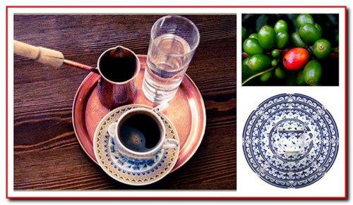 Кава: історія та сучасність